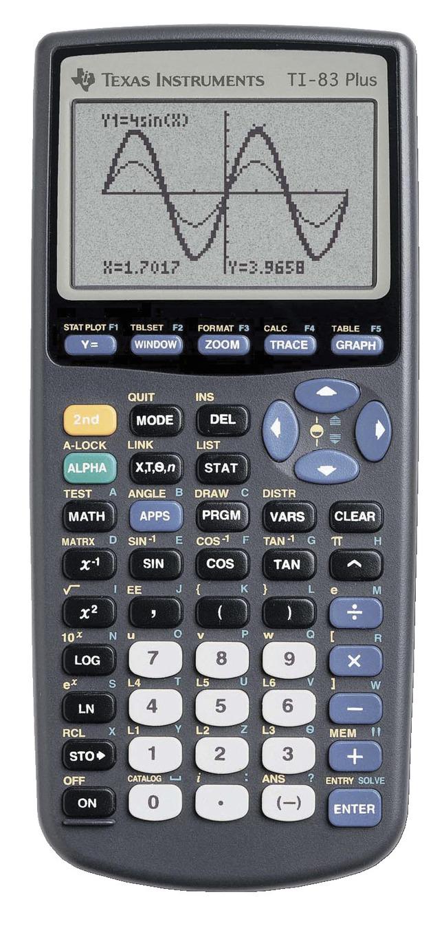 Graphing Calculators, Item Number 038117