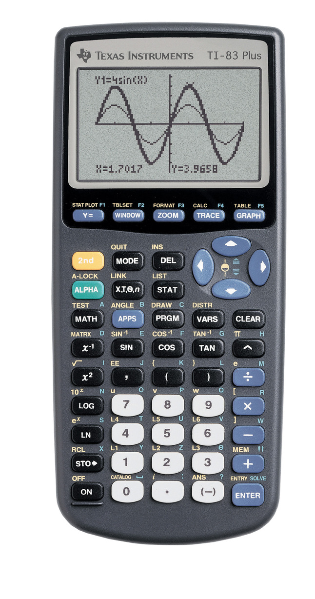 Graphing Calculators, Item Number 074052