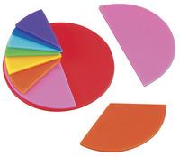 Fraction Games, Books, Activities, Fraction Books, Fraction Activities Supplies, Item Number 082473