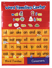 Pocket Charts, Literature Posters, Classroom Charts Supplies, Item Number 081536