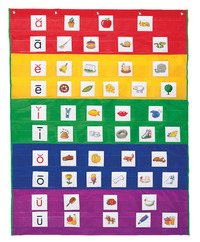 Teacher, Classroom Pocket Charts Supplies, Item Number 087787