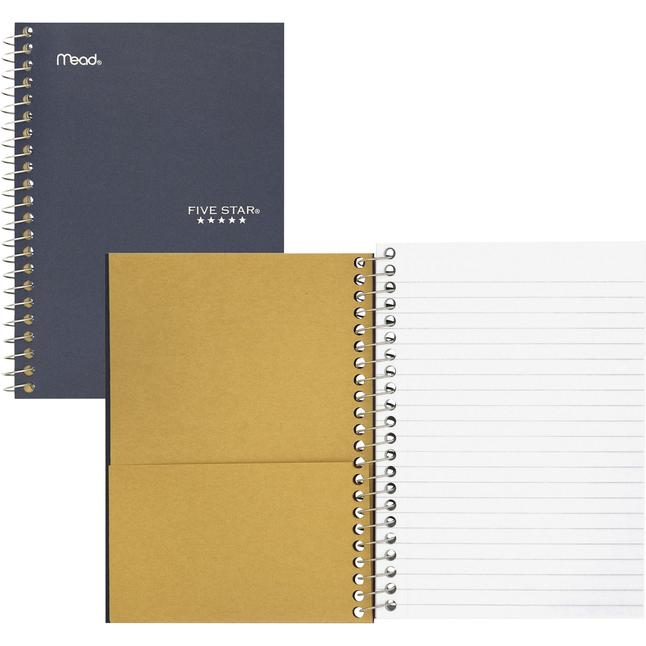 Wirebound Notebooks, Item Number 1063736
