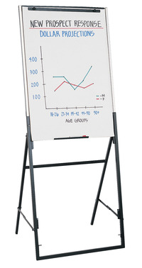Dry Erase Easels Supplies, Item Number 1066071