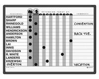 Planner Boards Supplies, Item Number 1066200