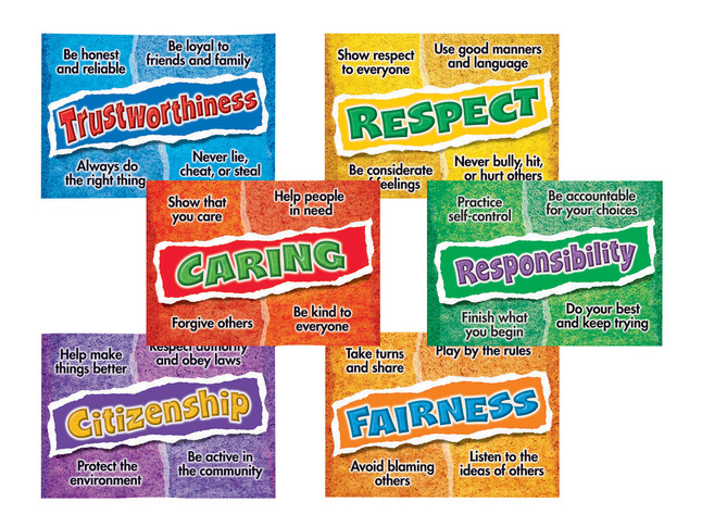Trend Enterprises Character Education Poster Set