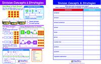 Math Books, Math Resources Supplies, Item Number 1367032
