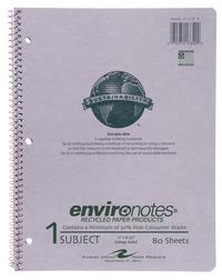 Wirebound Notebooks, Item Number 1368690