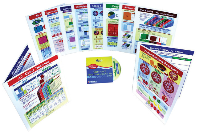 Fraction Games, Books, Activities, Fraction Books, Fraction Activities Supplies, Item Number 1370654