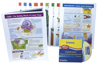 Science Supplies, Resources Supplies, Item Number 1370660
