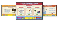 Physical Science Projects, Books, Physical Science Games Supplies, Item Number 1392416