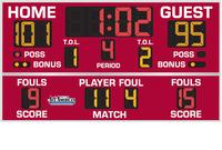 Scoreboards, Scoring Equipment, Item Number 1392878
