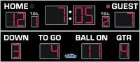 Scoreboards, Scoring Equipment, Item Number 1392882