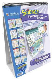 Science Genetic Studies, Item Number 1413689