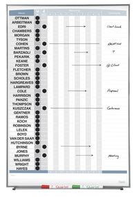 Planner Boards Supplies, Item Number 1406128