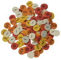 Math Manipulatives, Item Number 1440092