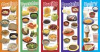 Health & Wellness Activities, Books, Wellness Book Supplies, Item Number 1453465