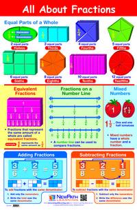 Math Books, Math Resources Supplies, Item Number 1465037