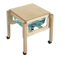 Sand and Water Tables, Item Number 1491069