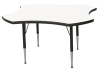 Activity Tables, Item Number 1497101