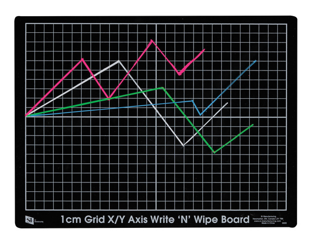 Graphing, Graph Boards, Graph Board Supplies, Item Number 1497295