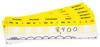Math Manipulatives, Item Number 1502096