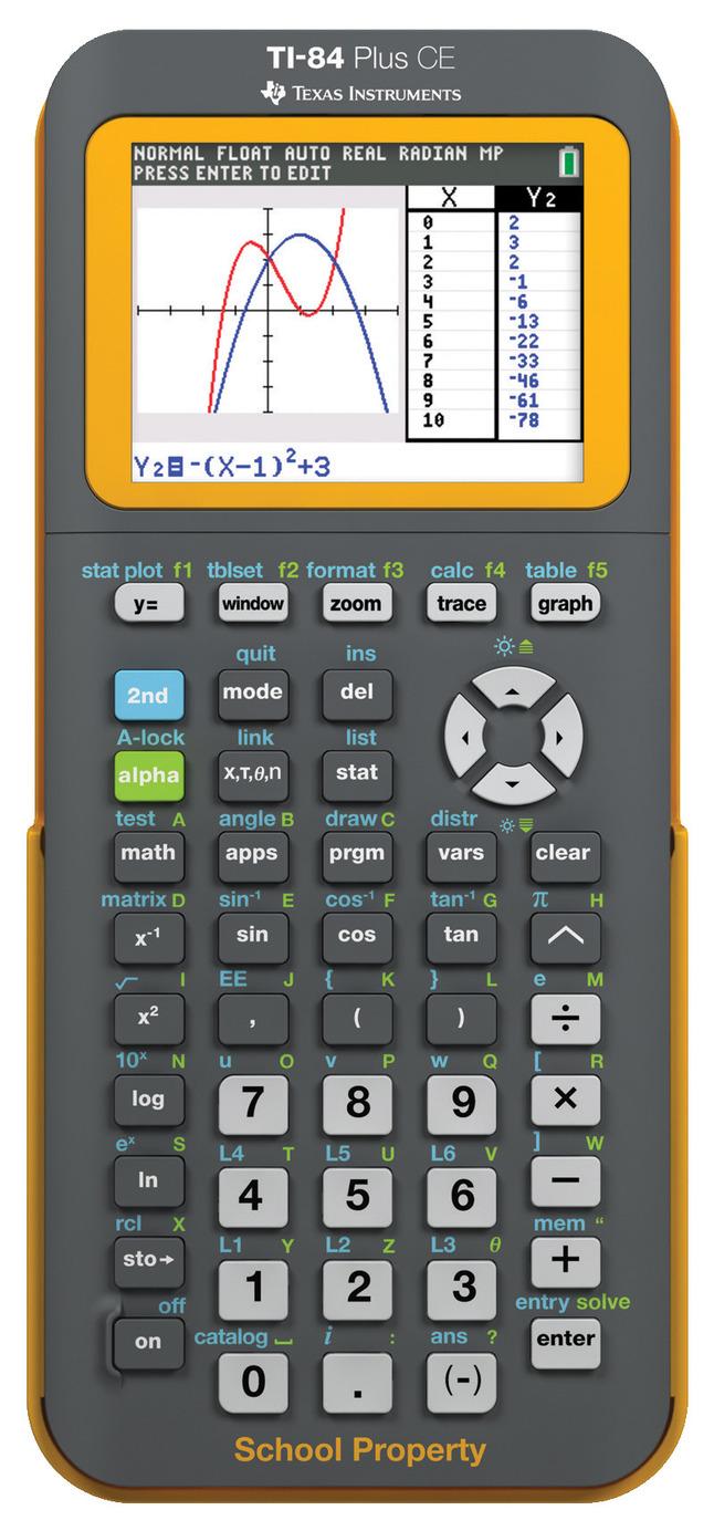 Graphing Calculators, Item Number 1516414