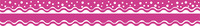 Bulletin Board Borders, Trimmers, Item Number 1537143