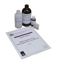 Demonstration Kits, Item Number 1562367