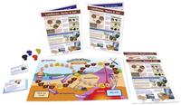 General Science Supplies, Item Number 1567057