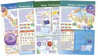 Science Genetic Studies, Item Number 1567129