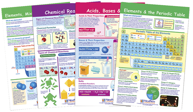 NewPath Learning Bulletin Board Chart Set of 4, Elements, Mixtures and  Compounds, Grades 5-8