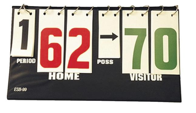 Scoreboards, Scoring Equipment, Item Number 1569068