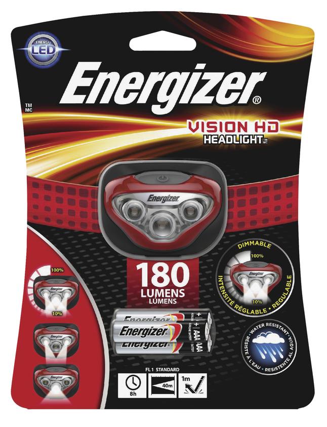Flashlights, Item Number 1571684