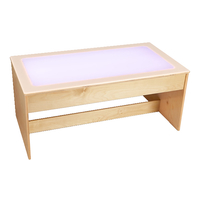 Light Tables Supplies, Item Number 1577452