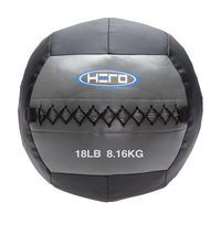 Medicine Balls, Item Number 1594716