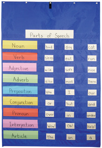 Teacher, Classroom Pocket Charts Supplies, Item Number 200259