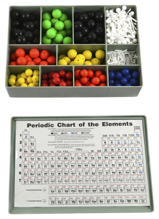 Atomic & Molecular Models, Item Number 2011891