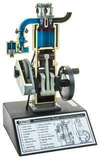 Machines, Mechanics, Item Number 2011999