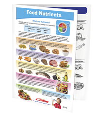 Health, Nutrition Resources, Item Number 2013502