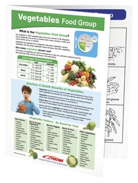 Health, Nutrition Resources, Item Number 2013505