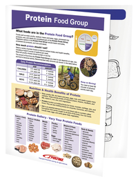 Health, Nutrition Resources, Item Number 2013506