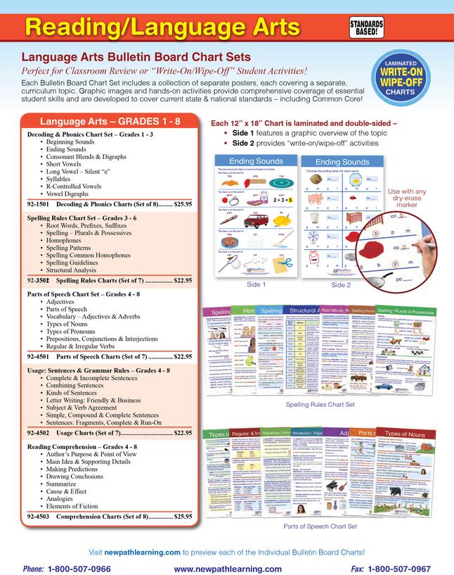 Parts of Speech Chart Set - Grades 4 - 8