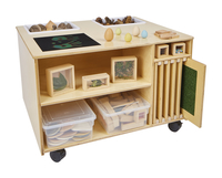Innovative New Childcraft® Furnishings