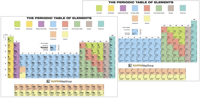 Periodic Table Supplies, Item Number 2024286