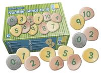 Math Manipulatives, Item Number 2024472