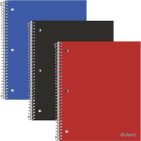 Wirebound Notebooks, Item Number 2025287