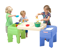 Sand and Water Tables, Item Number 2025421