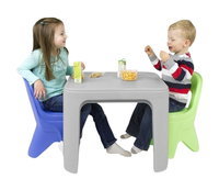 Activity Tables Sets & Supplies, Item Number 2026440