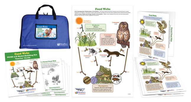 Science Animal Studies, Item Number 2026459