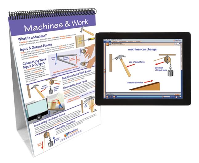 Machines, Mechanics, Item Number 2026951